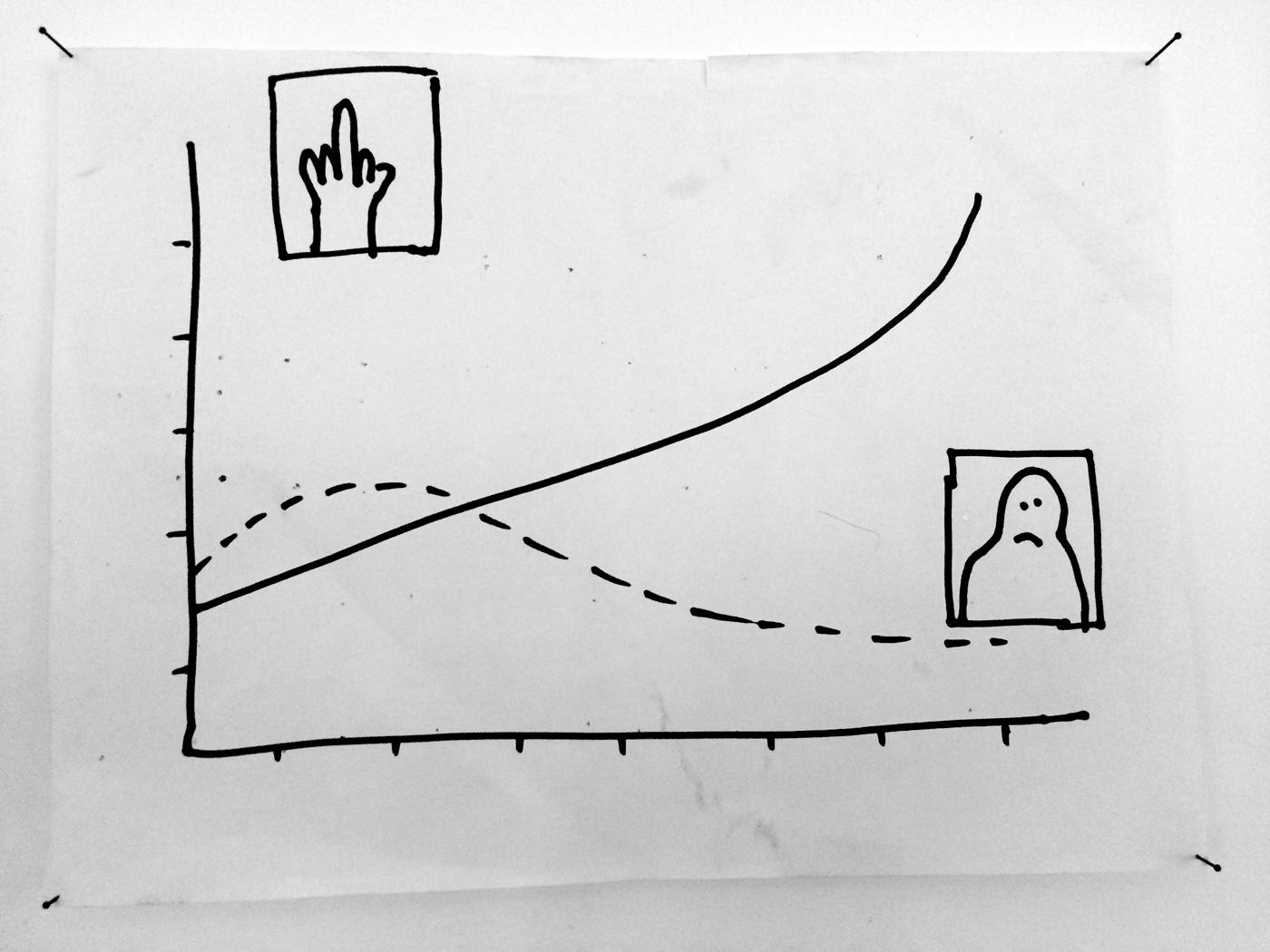 The Finger Index